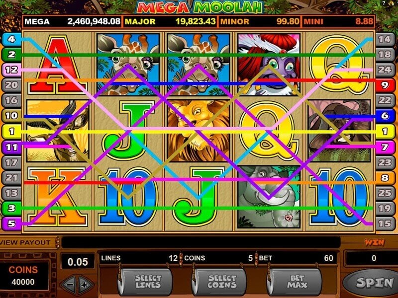 mega moolah slot free play